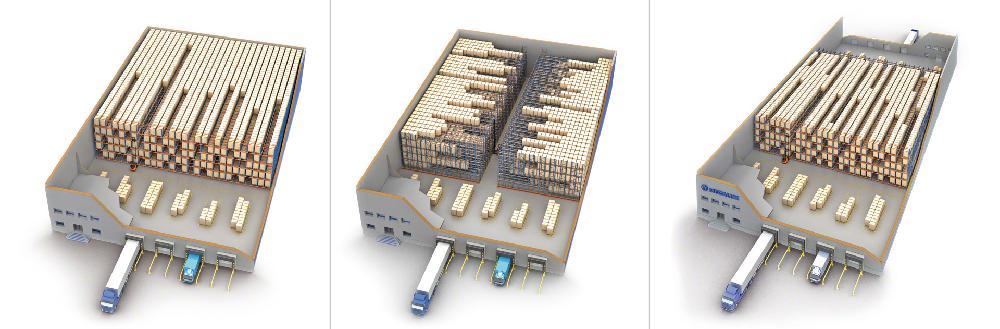 Le système Pallet Shuttle semi-automatique s'intègre dans les entrepôts de stockage par accumulation avec une ou plusieurs allées