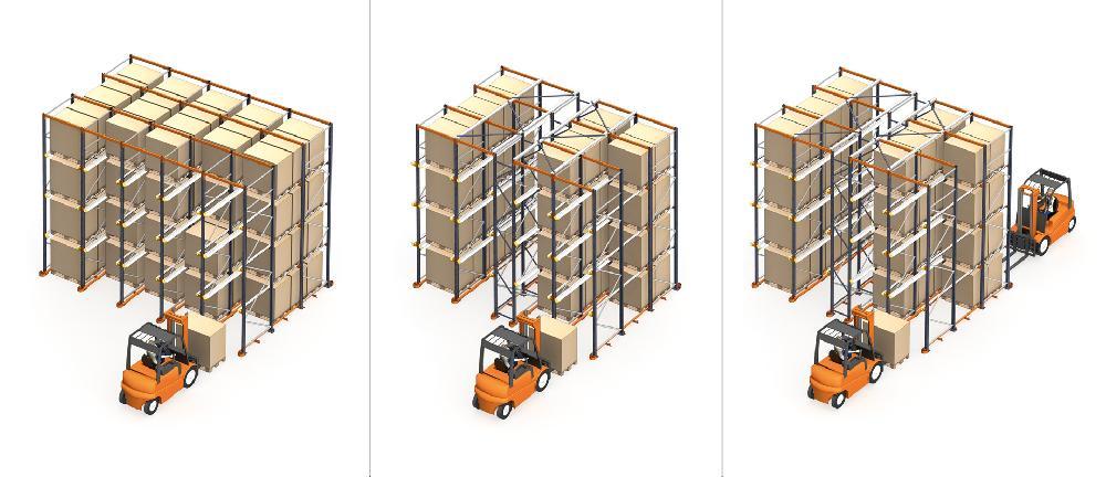 Les rayonnages par accumulation peuvent être drive-in ou drive-through, en fonction de si les opérateurs peuvent accéder à la charge par un côté ou par les deux