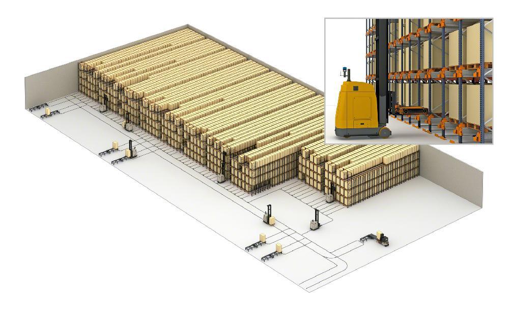 Les véhicules AGV, qui fonctionnent par filoguidage, peuvent aussi être intégrés au système Pallet Shuttle semi-automatique